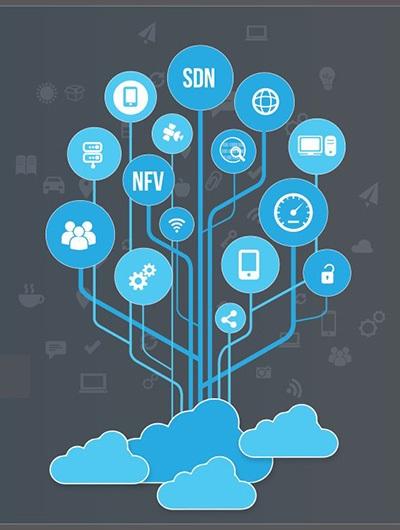 Mercado de SDN e NFV